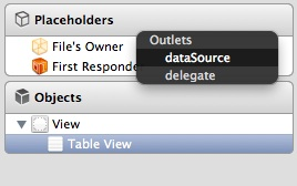 SimpleTable DataSource Popup