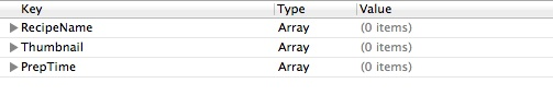 SimpleTableApp Property List Array