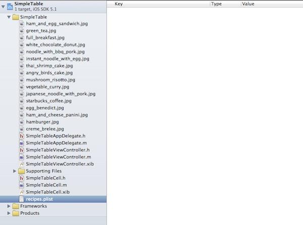 Xcode Recipe Plist