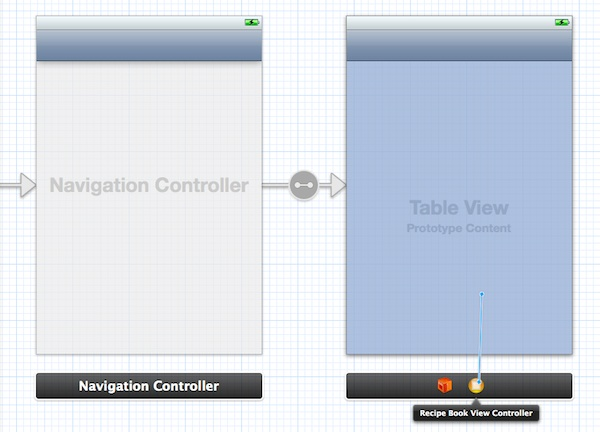 Storyboard TableView Datasource