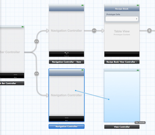 Storyboard link View Controller