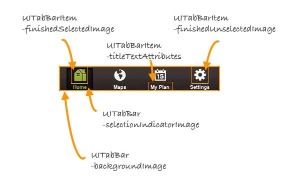 UITabBar and UITabBarItem Appearance