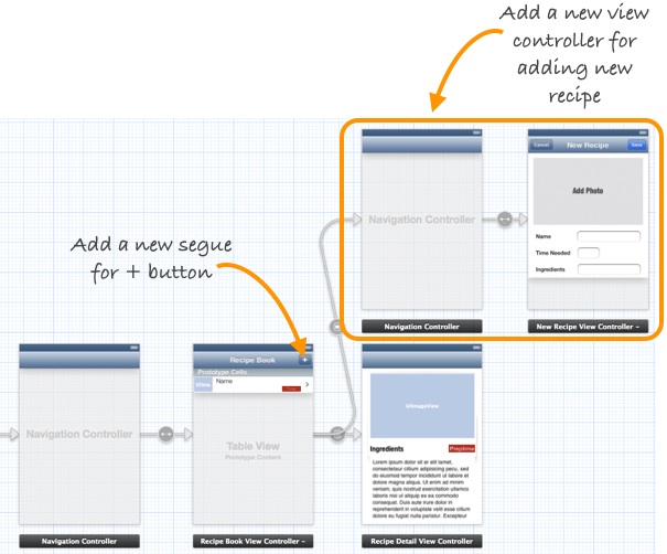 Storyboard New Recipe View Controller