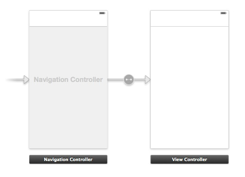 Adding navigation controller