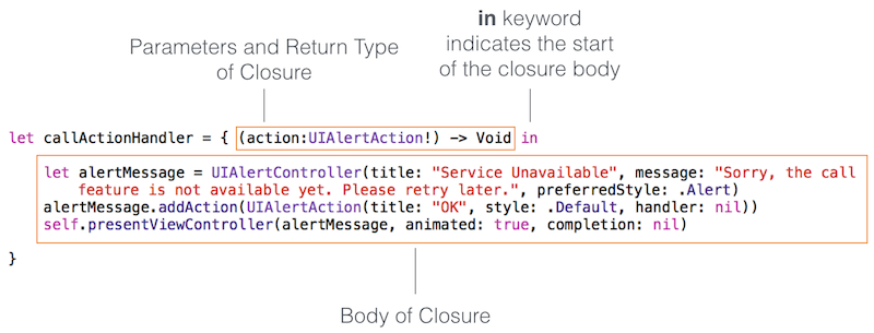 Closures in Swift