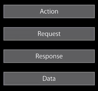webkit demo project
