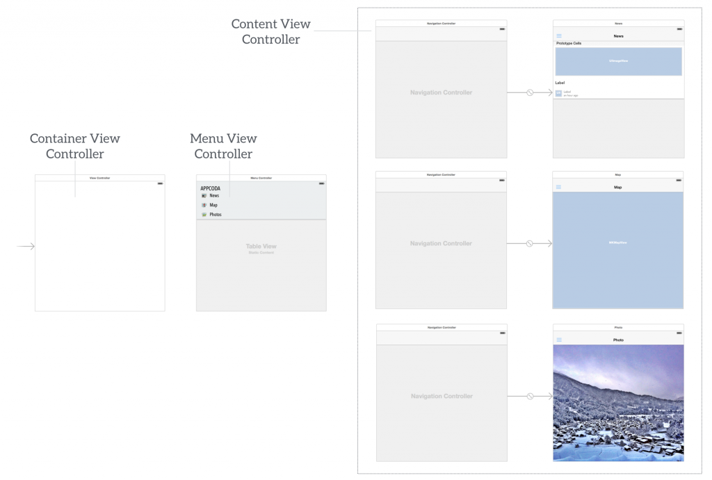 Slide out sidebar storyboard