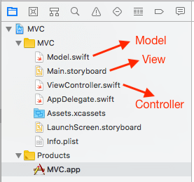 MVC_Single_View_App_Template