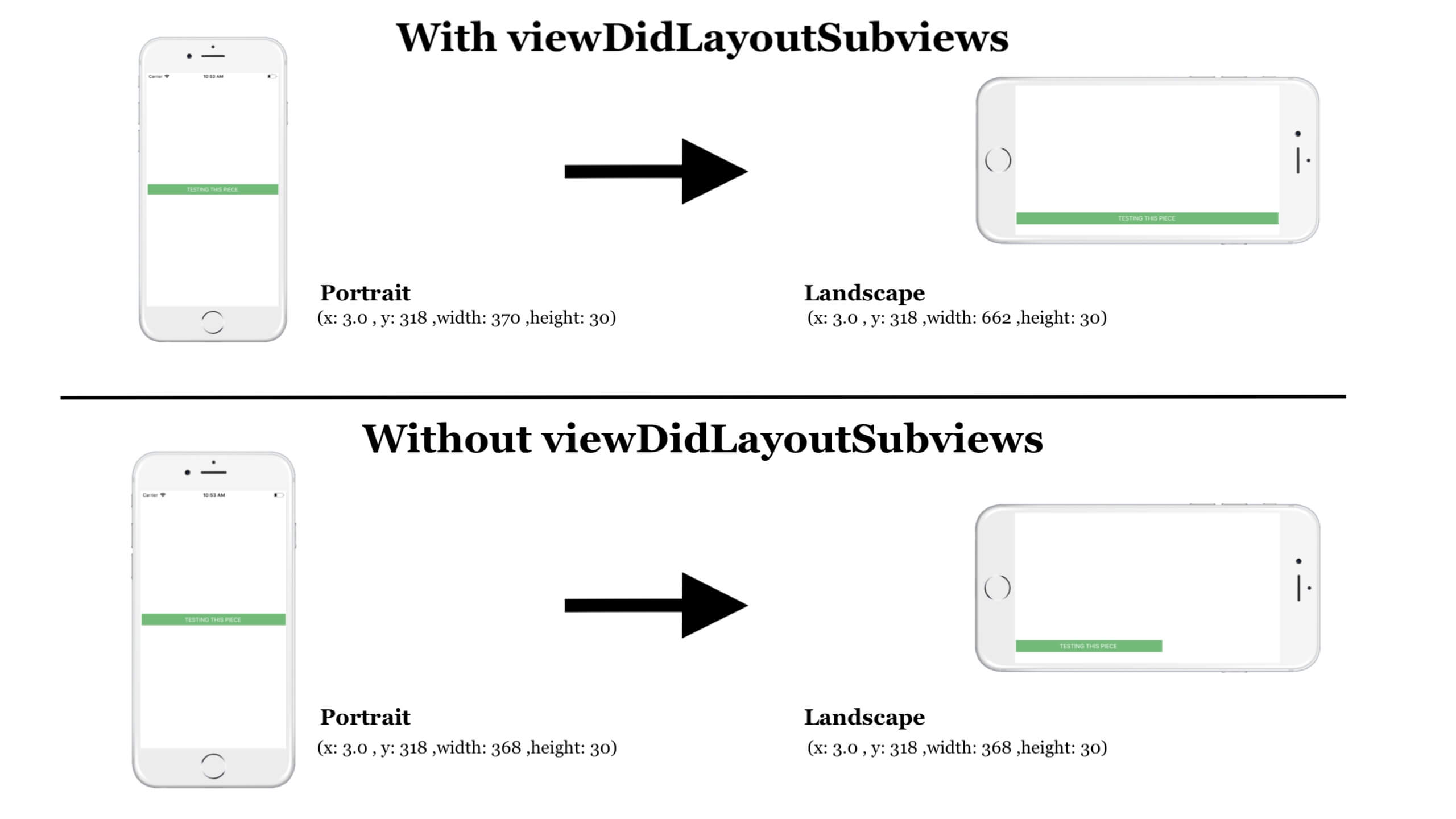 viewcontroller-lifecycle-2